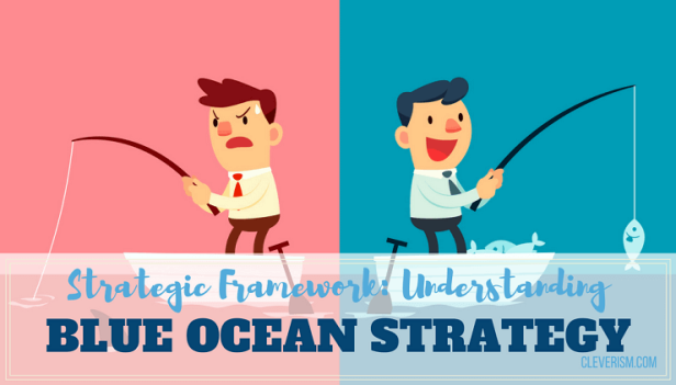 477-Strategic-Framework-Understanding-Blue-Ocean-Strategy